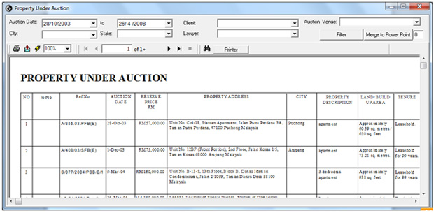 MyAuctionPro - Management Reports